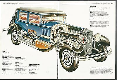 ISOTTA FRASCHINI TYPE B  2-page Cutaway Illustration