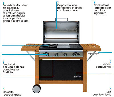 Barbecue A Gas Profy 4 Inox Sunday Grill -  Mcz 4 Bruciatori In Ghisa + Kit Gas
