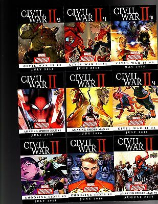 2016 Upper Deck  Marvel Annual  Civil War II 40 card set