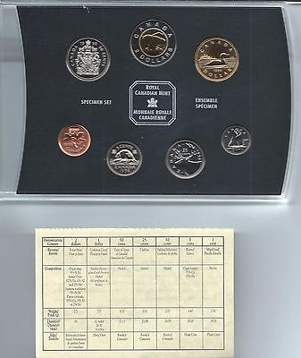 1998 Royal Canadian Mint 7 Coin Specimen Set With Case, Box And Coa