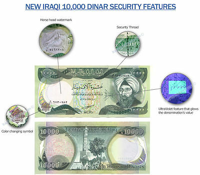 IRAQI DINAR-IQD, 10,000 Bank Note-UNCIRCULATED-GREAT CONDITION-New Iraq Currency