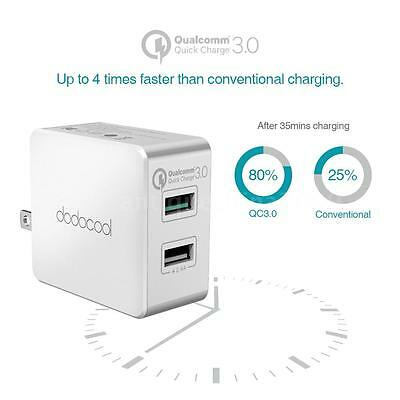 dodocool 2-Port USB Wall Charger Power Adapter Quick Charge 3.0 Durable O6B4