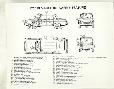 1967 Renault 10 Safety Features ORIGINAL Factory Photograph ww8638