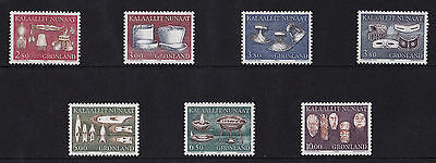 Greenland - 1986 Local Crafts - U/M - SG 160-6