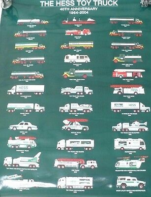 HESS 40th Anniversary Poster 1964-2004