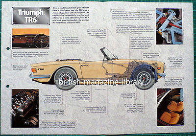 Triumph TR6 - Technical Cutaway Drawing