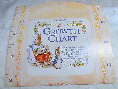 Growth Chart Beatrix Potter / Peter Rabbit For Young Child's Wall C.R. Gibson Co