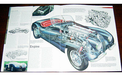 Jaguar XK120 Special Equipment model Poster + Cutaway Drawing