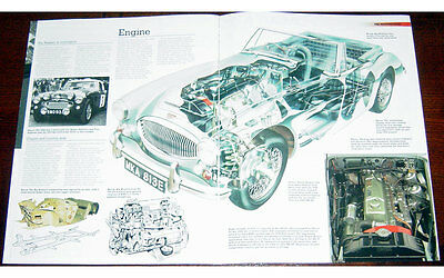 Austin-Healey 3000 Mk III Poster + Cutaway drawing