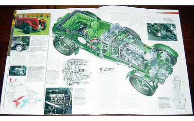 Bentley 4.25 Litre supercharged Fold-out Poster + Cutaway