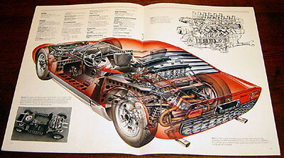 Lamborghini Miura - technical cutaway drawing