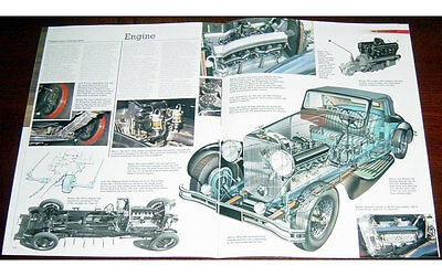 Hispano-Suiza Type 68 Poster + Cutaway drawing