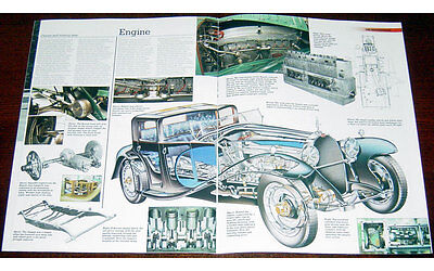 Bugatti Royale Fold-out Poster + Cutaway drawing