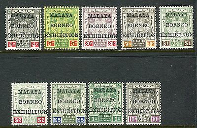 KELANTAN-1922 Malaya Borneo Exhibition.  A mounted mint set Sg 30-38