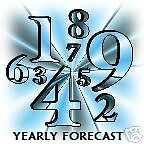 Numerology -  Yearly Forecast Report
