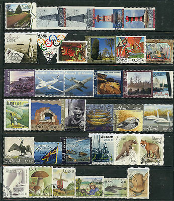 Weeda Aland 96//278, VF used collection of 1994-2008 mostly high values CV $86+