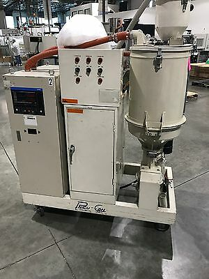 Used Matsui DMZ-40 Desiccant Drying System
