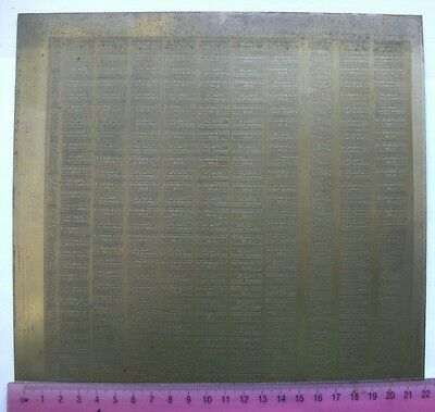 Model Railway Brass Nameplates Plate 2 - 290 Approx Inc Bournemouth Belle