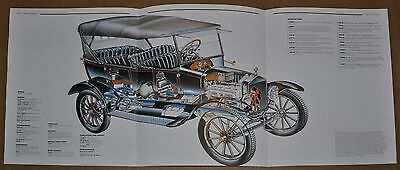 1908 FORD MODEL T  3-page Cutaway Illustration