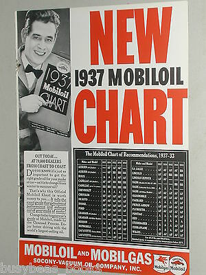 1937 MOBIL OIL advertisement, Mobiloil, 1933-37 automobile oil chart