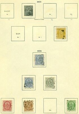 ICELAND COLLECTION 1873–1947, All used mounted on pages, Scott $11,044.00
