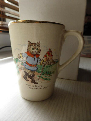 Vintage LANCASTER & SANDLAND ENGLISH WARE* HUMPTY DUMPTY & PUSS IN BOOTS CUP/MUG