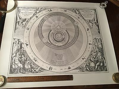 Antique Vintage Astronomy Astrology Map Chart Lithograph Print Engraving 6 of 7