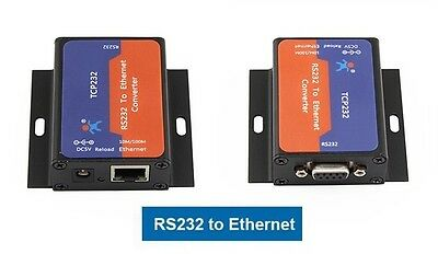 Serial Device Server RS232 COM to Ethernet LAN TCP/IP Converter Module
