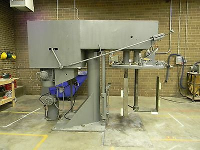 High speed Myers dual shaft vacuum disperser. Two XP motors 30/20 hp.