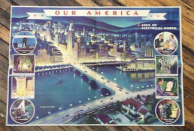 Vintage 1942 Coca Cola Our America Lithograph Educational Electricity Chart
