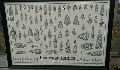 Texas Lonestar Lithics Artifact Poster