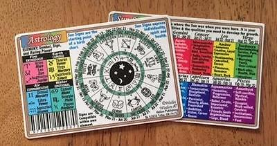 ASTROLOGY Laminated Wallet Card!
