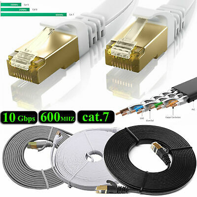 RJ45 Ethernet Cat5e Network Cable LAN Patch Lead Wholesale 1m Up To 20m