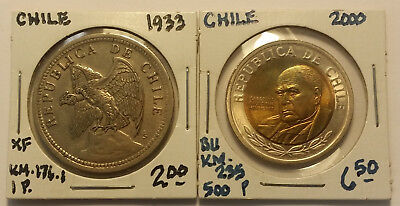 Lot of (19) Different Beautiful coins from Chile