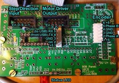 BOB PID Servo Motor Controller Kit: Replace tiny Pololu stepper w/ HUGE motors