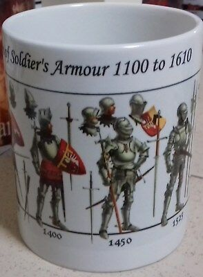 Evolution of a Soldier's Armour from 1100 to 1610 ceramic MUG