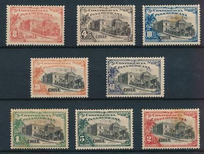 [38087] Chile 1923 Good set of Very Fine Mint no gum stamps
