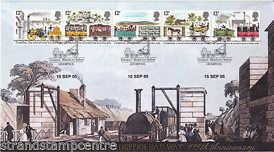 2005 Liverpool-Manchester Railway 175th - Buckingham 'Railway' Series Cover