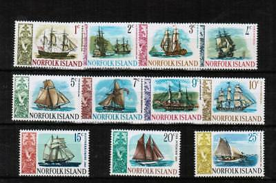 Norfolk  Islands   B  197