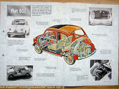 Fiat 500 - Technical Cutaway Drawing