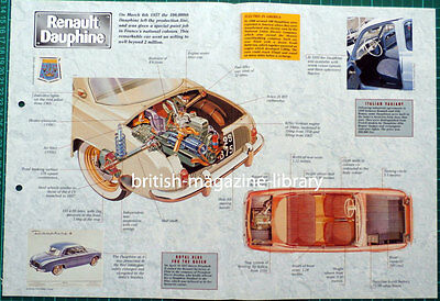 Renault Dauphine - Technical Cutaway Drawing