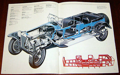 Lancia Lambda - technical cutaway drawing