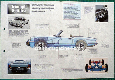 Triumph Spitfire - Technical Cutaway Drawing