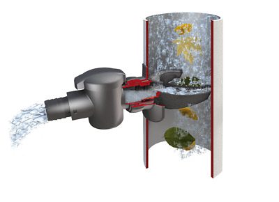 Graf SPEEDY RAIN WATER DIVERTER Collector with Filter OUICK Fast Easy Fit NEW