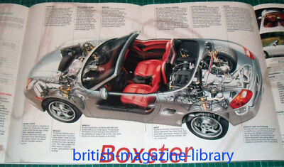 Porsche 986 Boxster - Fold Out Technical Cutaway Drawing