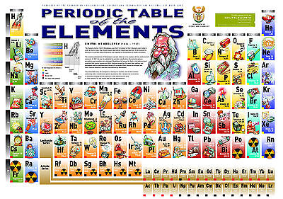 Periodic Table Of The Elements PTTE02 A3 POSTER PRINT BUY 2 GET 1 FREE Chemistry