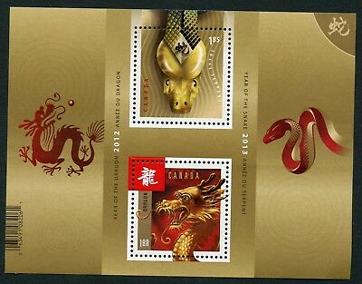 Weeda Canada 2600a VF MNH Transitional Souvenir Sheet, Lunar New Year CV $7.25