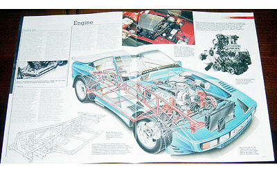 TVR 450 SEAC Fold-out Poster + Cutaway drawing