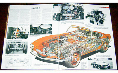 BMW 507 Fold-out Poster + Cutaway drawing