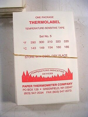 Paper Thermemeter Co.  Thermolable